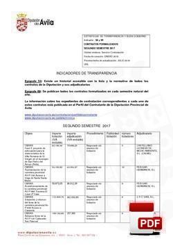 Historial de los contratos formalizados el 2º semestre 2017.