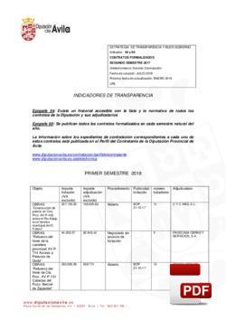 Historial de los contratos formalizados el 1º semestre 2018.