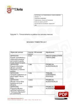 Contratos menores formalizados el 2º trimestre de 2017.