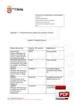 Contratos menores formalizados el 4º trimestre de 2017.
