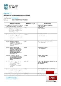 Contratos menores formalizados el 2º trimestre de 2020.