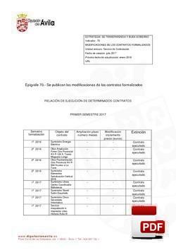 Modificaciones Contratos formalizados 1º semestre 2017.