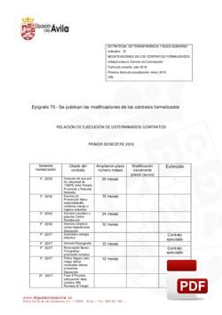 Modificaciones Contratos formalizados 1º semestre 2018.