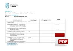 Modificaciones Contratos formalizados durante el segundo semestre del año 2020.
