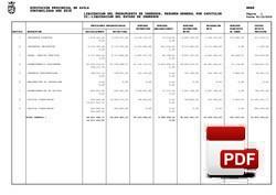 Liquidación presupuesto de ingresos 2015.
