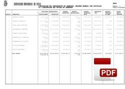 Liquidación presupuesto de ingresos 2018.