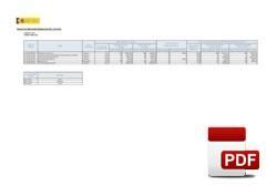 Informe Ley 15/2010 de morosidad del 1º trimestre 2020