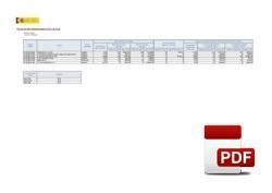 Informe Ley 15/2010 de morosidad del 1º trimestre 2021