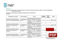 Relación de Convenios suscritos y en vigor:Agricultura, Ganadería y Desarrollo Rural.