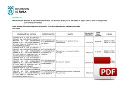 Relación de Convenios suscritos y en vigor: Cooperación Económica Local: Planes Provinciales.