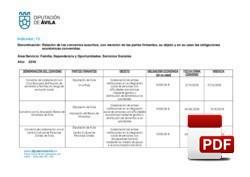 Relación de Convenios suscritos y en vigor: Familia, Dependencia y Oportunidades. Servicios Sociales.