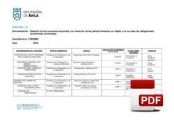 Relación de Convenios suscritos y en vigor: Turismo.