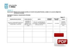 Relación de Convenios suscritos y en vigor: Asistencia a Municipios