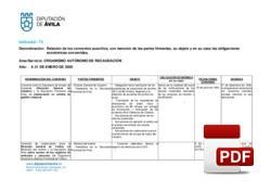 Relación de Convenios suscritos y en vigor: Organismo Autónomo de Recaudación.