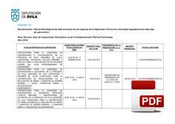 Planes Estratégicos de Subvenciones de Cooperación Económica Local