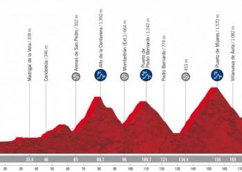 El Barraco y toda la provincia, preparados para recibir el domingo a la Vuelta Ciclista a España (2º Fotografía)