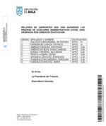 relacion-de-calificaciones_doce-auxiliares-administrativos.pdf