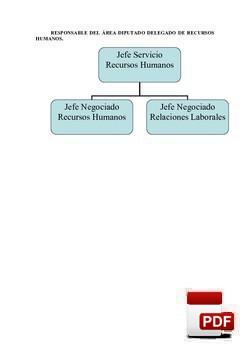 Organigrama Recursos Humanos