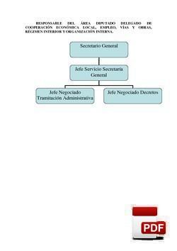 Organigrama: Secretaría General