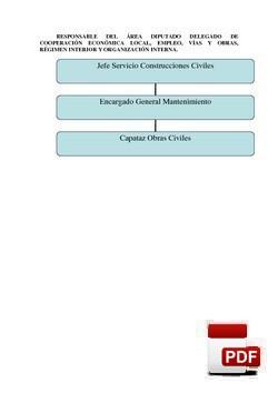 Organigrama: Construcciones Civiles