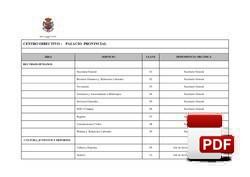 Nomenclatura Áreas y Servicios.